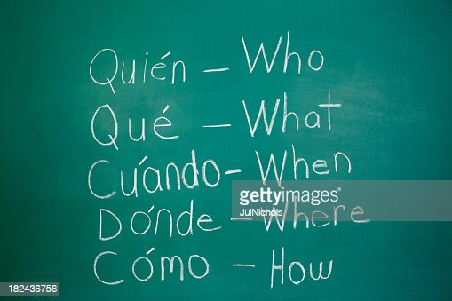 The 5 Ws in Spanish on a chalkboard