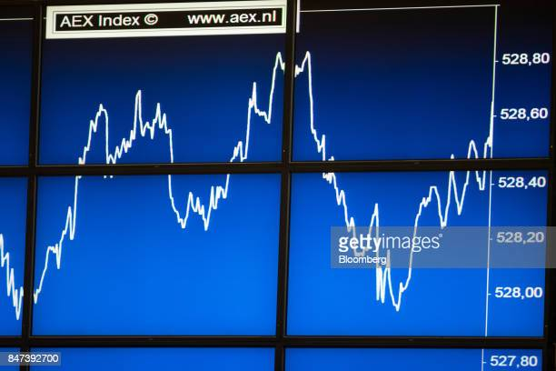 The AEX Index curve sits on a a screen inside the Amsterdam Stock Exchange operated by Euronext NV in Amsterdam Netherlands on Friday Sept 15 2017...