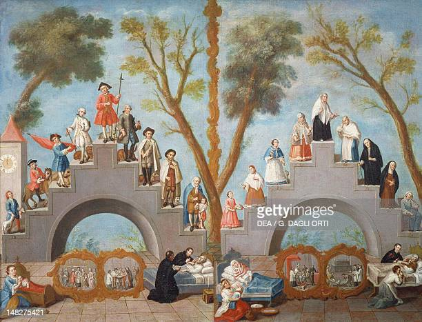 The ages of life painting Mexico 18th Century Tepotzotlan Museo Nacional Del Virreinato