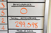 The attendance board in the press room before the game between the Baltimore Orioles and the Chicago White Sox at Oriole Park at Camden Yards on...
