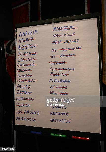 The availability board represents which teams remain with just two picks remaining during the announcement of the NHL draft lottery order at the...