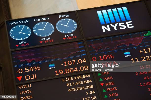 The board is shown at the Dow Jones closing bell at the New York Stock Exchange January 31 2017 in New York The Dow retreated Tuesday as US stocks...
