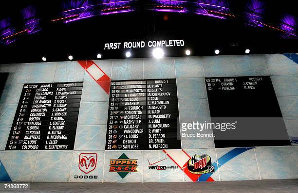 The board shows the names of the first round picks of the 2007 NHL Entry Draft at Nationwide Arena on June 22 2007 in Columbus Ohio