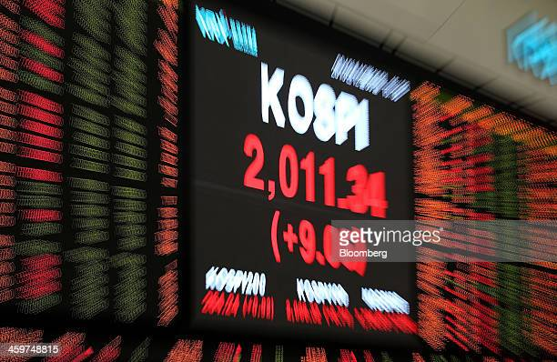 The closing figure of the Korea Composite Stock Price Index is displayed on a screen at the Korea Exchange in this photograph taken with a zoom...