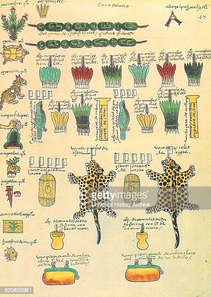 The Codex Mendoza Aztec codex created about twenty years after the Spanish conquest of Mexico with the intent that it be seen by Charles V the Holy...