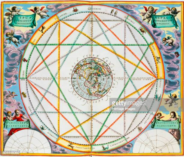The conjunction of the planets 16601661 From The Celestial Atlas or The Harmony of the Universe by Andreas Cellarius published by Johannes Janssonius...