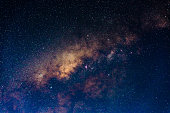 The outstanding beauty and clarity of the Milky Way, with close up of the its colorful core. Long exposure captured at 4000 m from Amantani' Island, Peru.