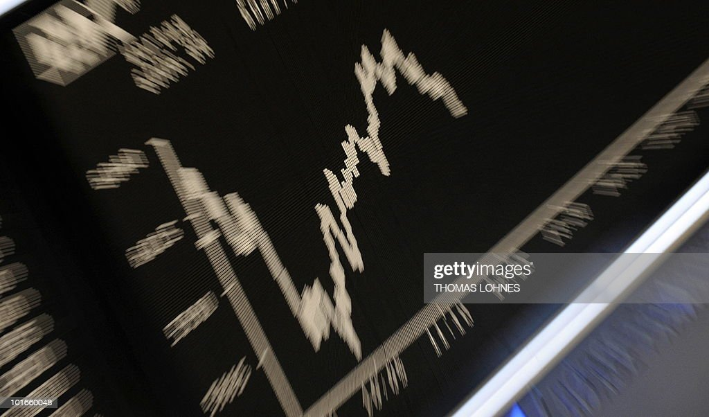The daily graph of the German share index DAX is pictured using the zoom effect at the stock exchange in the central German city of Frankfurt am Main on May 5, 2010. The DAX fell below 6000 points by midday.