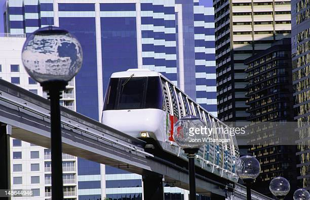 The Darling Harbour Monorail