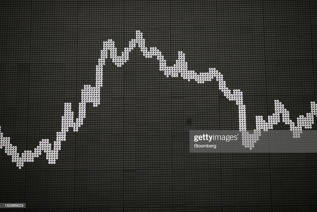 The DAX Index curve is displayed on a board at the Frankfurt Stock Exchange in Frankfurt Germany on Wednesday Oct 3 2012 European stocks were little...
