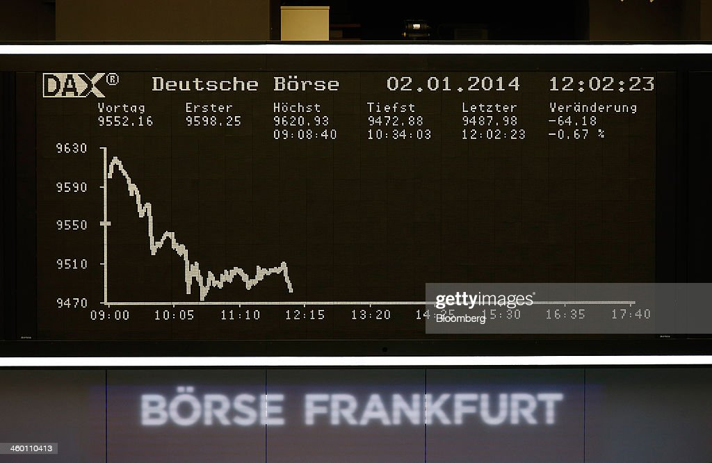 The DAX index curve is displayed on an electronic board at the Frankfurt Stock Exchange in Frankfurt, Germany, on Thursday, Jan. 2, 2014. Most German stocks fell on the first day of trading in 2014, following an annual gain for the benchmark DAX Index, as data showed manufacturing in Europe's largest economy expanded for a sixth month. Photographer: Ralph Orlowski/Bloomberg via Getty Images