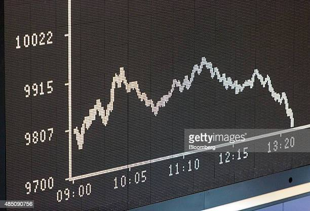 The DAX Index curve is displayed on an electronic board at the Frankfurt Stock Exchange in Frankfurt Germany on Monday Aug 24 2015 Germany's DAX...
