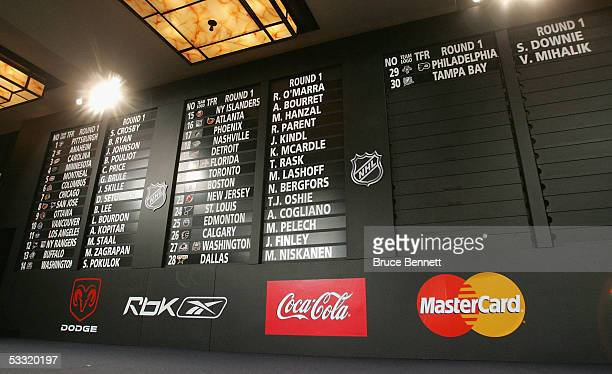 The draft board displays the first round picks during the 2005 National Hockey League Draft on July 30 2005 at the Westin Hotel in Ottawa Canada