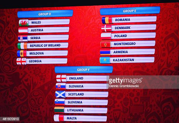 The draw for Group D Group E and Group F is seen during the European Zone draw at the Preliminary Draw of the 2018 FIFA World Cup in Russia at The...