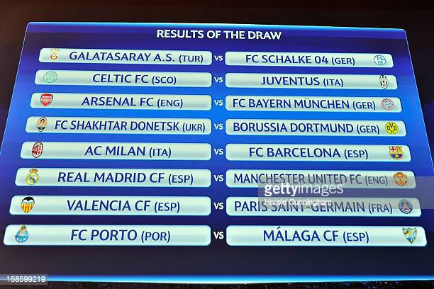 The draw for the UEFA Champions League round of 16 draw at the UEFA headquarters on December 20 2012 in Nyon Switzerland