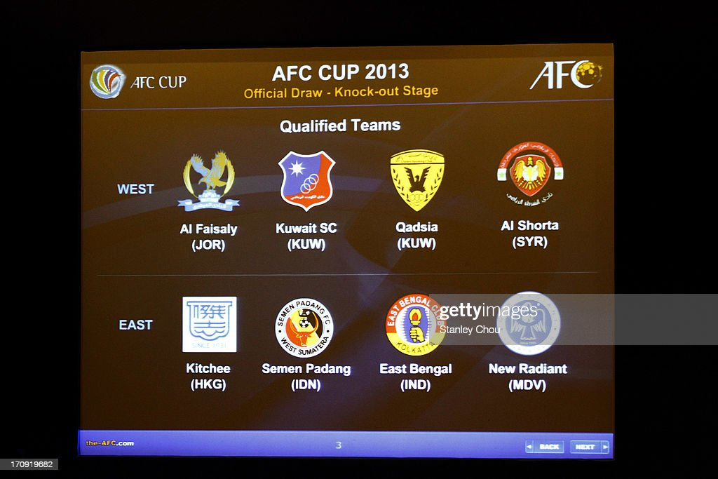 The eight Clubs' logos of the AFC Cup Quarter Finals Knock-out Stage are displayed during the 2013 AFC Cup Quarter Finals Knock-out Stage Draw at the AFC House on June 20, 2013 in Kuala Lumpur, Malaysia.