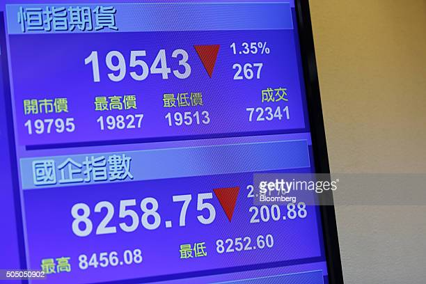 The figures of the Hang Seng Index Futures top and the Hang Seng China Enterprises Index are displayed on a screen at a securities brokerage in Hong...