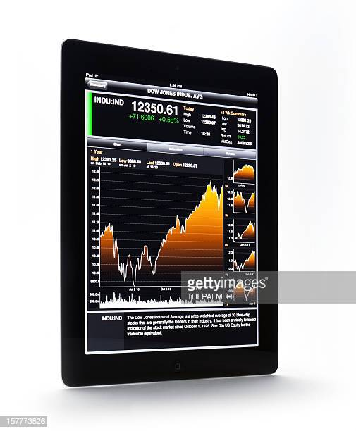 the iPad 2 and Dow Jones index