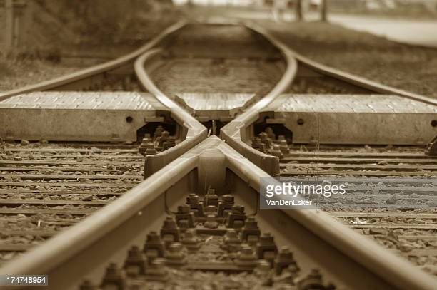 The joining of two railroads tracks into one