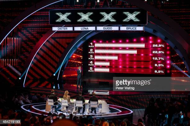 The Jury looks at the presentation of a preliminary ranking by host Daniel Hartwich during the second Semifinal of 'Das Supertalent' TV Show on...