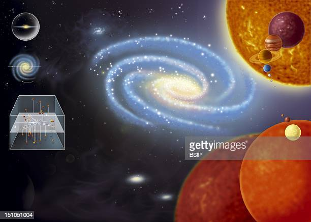 The Milky Wayillustration Showing In The Center The Milky Way In The Upper Right Corner The Size Of The Sun Compared In Decreasing Order To A Red...