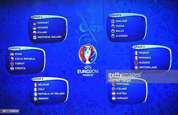 The monitor displaying the teams in each group during the UEFA Euro 2016 Final Draw Ceremony at Palais des Congres on December 12 2015 in Paris France
