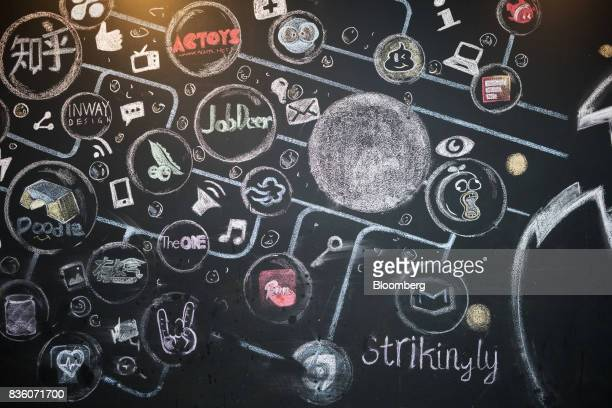 The names of various startup companies in which Sinovation Ventures have invested are displayed on a chalk board at the venture's headquarters in...