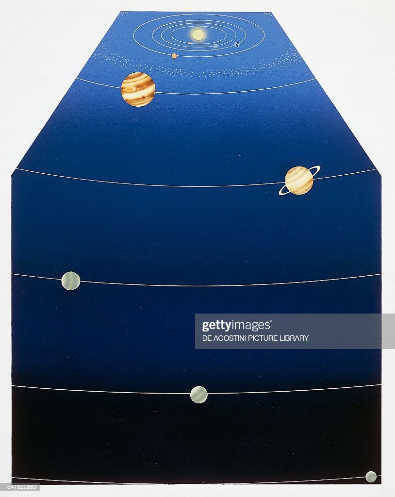 The orbits of the planets of the solar system, illustration.