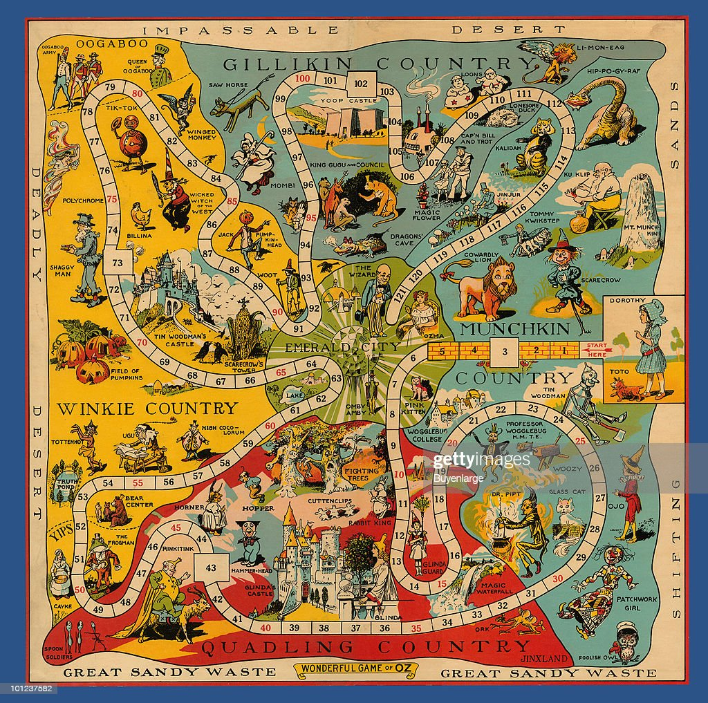 The original game board to accompany the Wizard of Oz books written by L. Frank Baum featuring all the lands and characters.