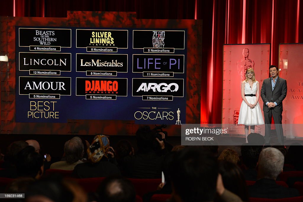 The Oscar nominees for Best Picture are announced by Seth MacFarlane and Emma Stone at the Samuel Goldwyn Theater on January 10, 2013 in Beverly Hills, California. Steven Spielberg is hoping for good news Thursday as Oscar nominees are unveiled, with his 'Lincoln' among frontrunners, albeit in a wide field as Hollywood's awards season enters the home straight. The nominations for the 2013 Academy Awards were held at at the Samuel Goldwyn Theater in Beverly Hills, in California for the famous golden statuettes, to be handed out on February 24. AFP PHOTO/ROBYN BECK