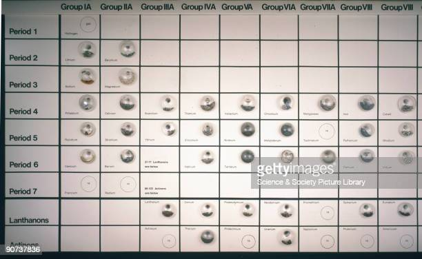 Picture Of A Periodic Table Stock Photos And Pictures Getty Images
