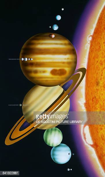 The planets of the solar system with their satellites and proportions relative to the Sun illustration