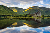 The Reflection of Kilchurn Castle