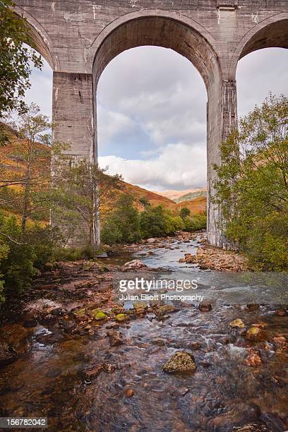 The river Finnan and the Glenfinnan viaduct.