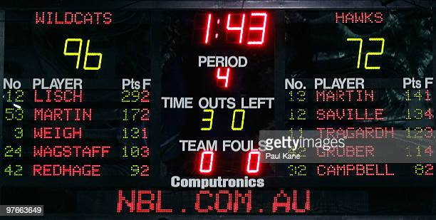 The scoreboard is pictured after game three of the NBL Grand Final Series between the Perth Wildcats and the Wollongong Hawks at Challenge Stadium on...