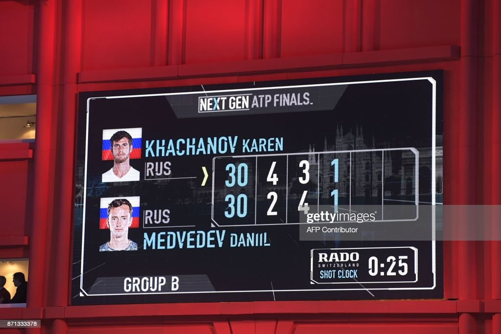 The scoredboard at the end of the match between Russia's Daniil Medvedev and compatriot Karen Khachanov after their Group B men's singles tennis match during the first edition of the Next Generation ATP Finals in Milan on November 7, 2017, an annual men's youth tennis tournament organized by the Italian Tennis Federation and the Italian Olympic Committee. The ATP's tournament for the world's top players aged under 21 has started in Milan, with new innovations that are being tested. /