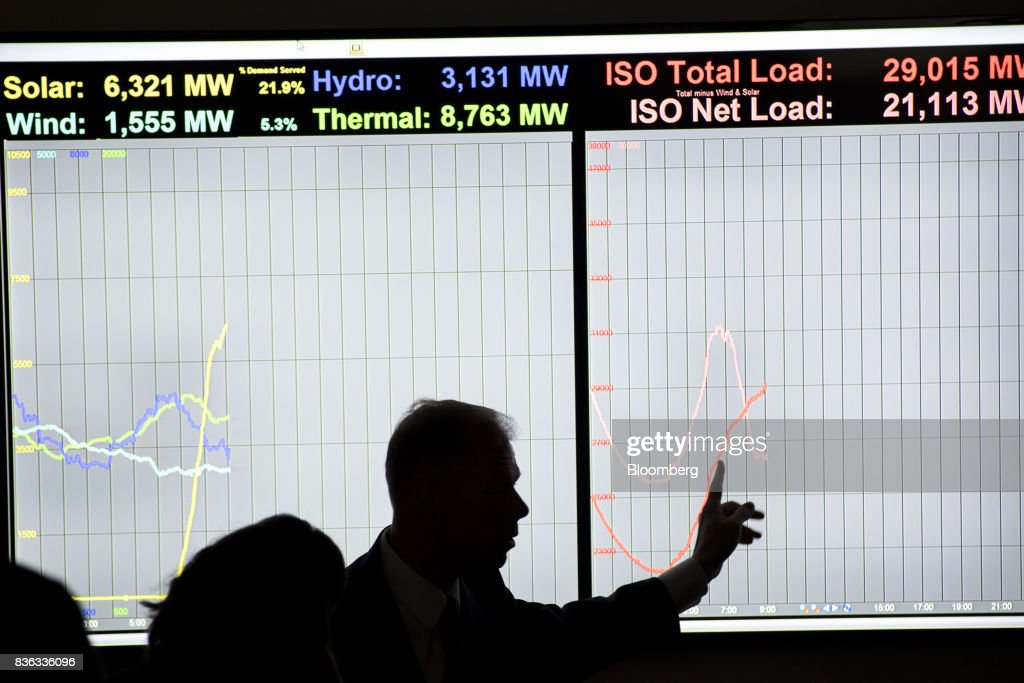 The silhouette of a worker is seen pointing to screen while monitoring energy energy usage during the solar eclipse at the California Independent System Operator (ISO) headquarters in Folsom, California, U.S., on Monday, Aug. 21, 2017. Millions of Americans across a 70-mile-wide (113-kilometer) corridor from Oregon to South Carolina will see the sky darken as the sun disappears from view total during the eclipse. Photographer: David Paul Morris/Bloomberg via Getty Images