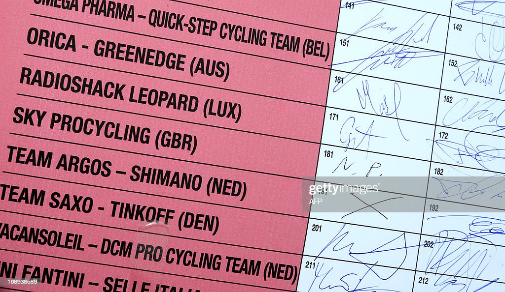 The slot number 181of British Bradley Wiggins remains unsigned before the 13th stage of 96th Giro d'Italia from Busseto to Cherasco on May 17, 2013 in Busseto. Wiggins, winner of last year's Tour de France, has pulled out of the Giro d'Italia due to illness, his team announced the same day, ending a torrid race for the popular Briton.