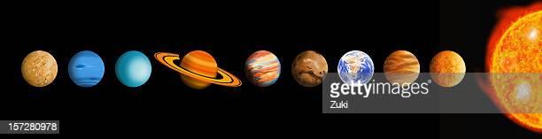 The Solar System (non scale)
