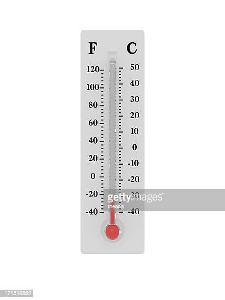 Thermometer - Freezing