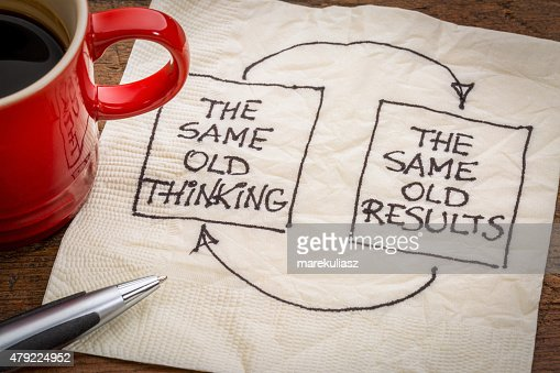 thinking and results feedback loop : Stock Photo