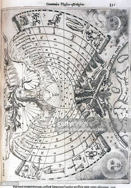 This chart is taken from the book 'Ars Magna Lucis Et Umbrae' which was published in 1646 by the Jesuit scientist and inventor Athanasius Kircher...