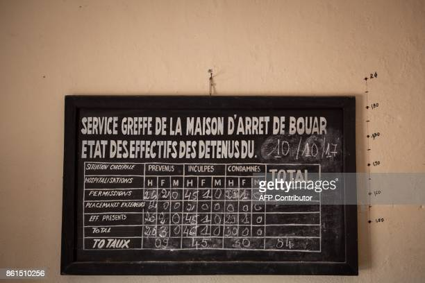 This photo taken on October 13 2017 shows a board with the number of detainees at the Bouar detention centre in Bouar western Central African...