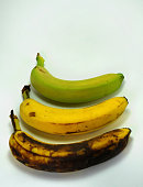 The image shows the ripening of bananas, and can be used for many applications.
