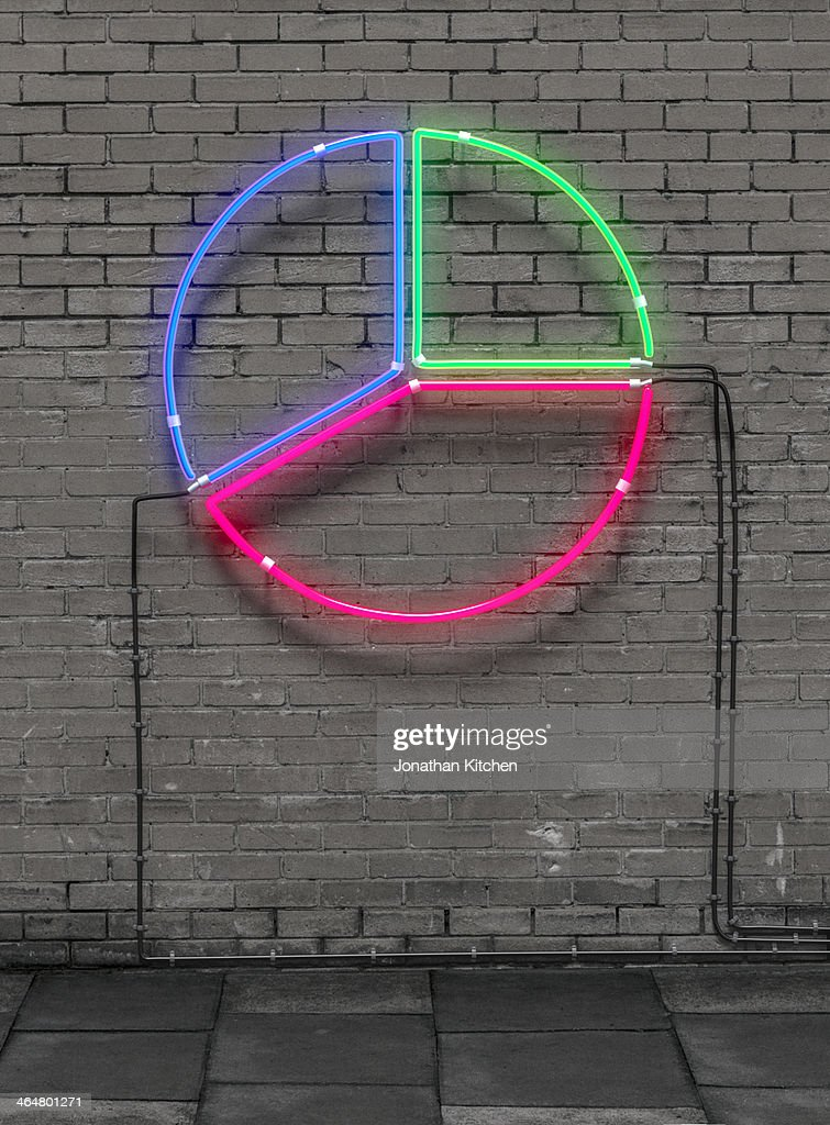 Three Coloured pie Chart