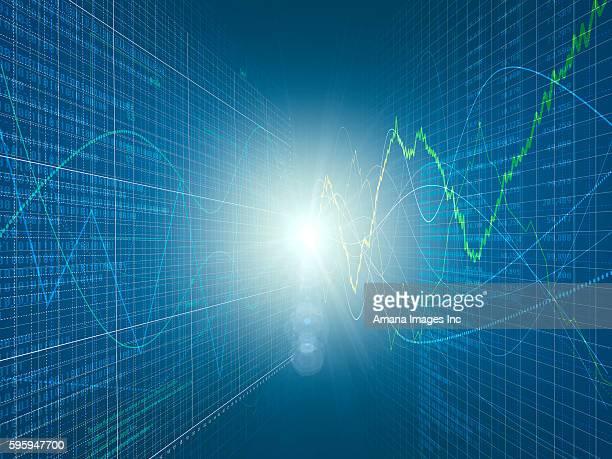 Three Dimensional Line Chart