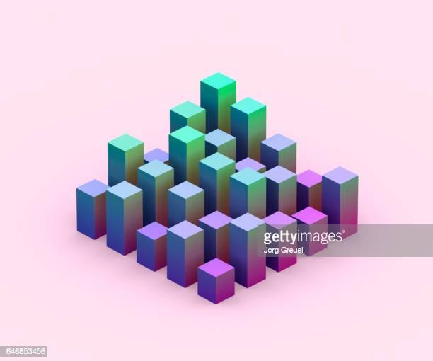 Three-dimensional bar chart