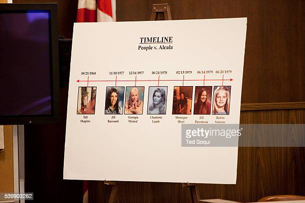 Timeline of Alcala's murder spree The penalty phase of the People vs Alcala trial begins at a Santa Ana CA courtroom Rodney Alcala was found guilty...