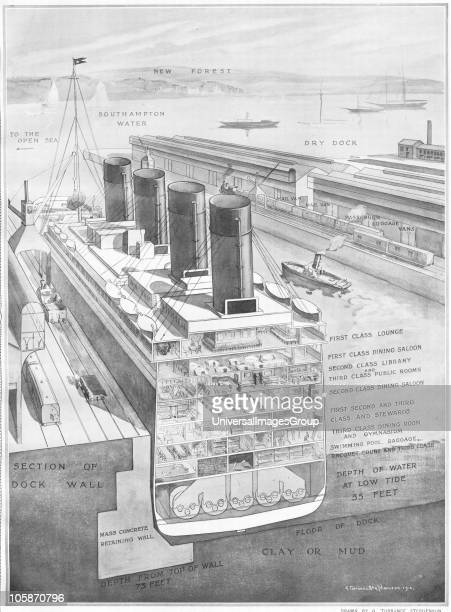 RMS Titanic Crosssection of White Star Liner Illustration shows how the seven decks were arranged in a cross section of the Titanic when it was...