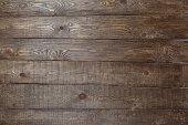 Top view creative studio photo of empty dark wooden vintage table